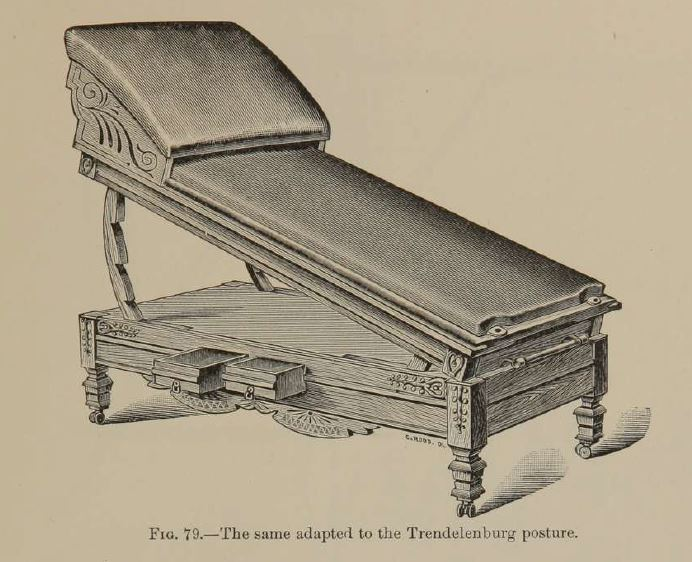 Nineteenth century inclined operating table circa 1897.